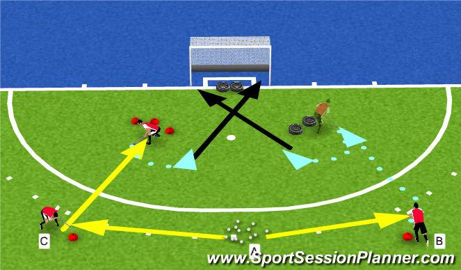 Hockey Session Plan Drill (Colour): Niemcy