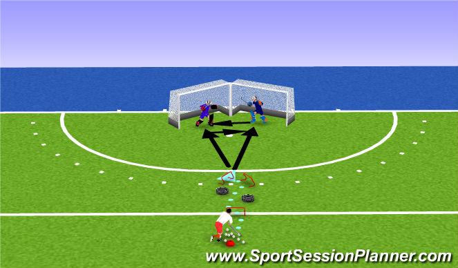 Hockey Session Plan Drill (Colour): Argentyna