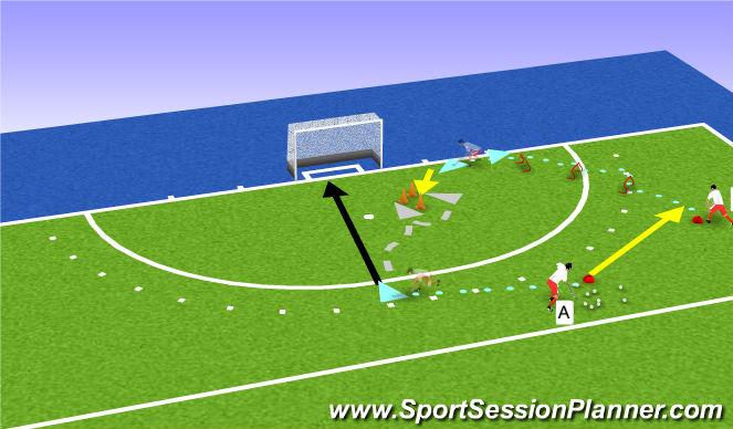 Hockey Session Plan Drill (Colour): Holandia