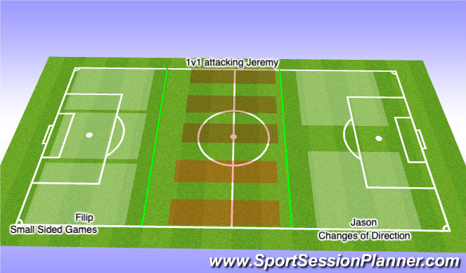 Football/Soccer Session Plan Drill (Colour): Field Set-up
