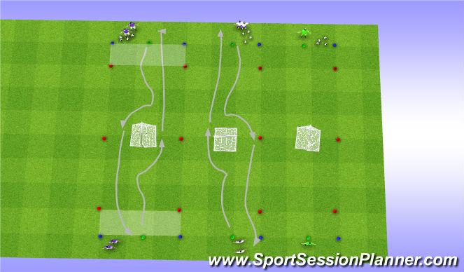Football/Soccer Session Plan Drill (Colour): Dribbling/Moves 1v1