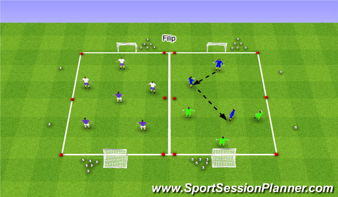 Football/Soccer Session Plan Drill (Colour): Station #3 (Small Sided Games)
