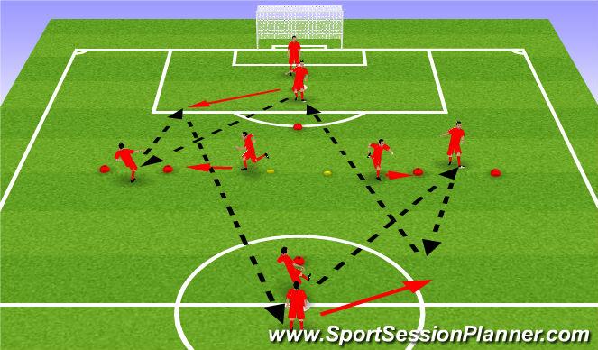 Football/Soccer Session Plan Drill (Colour): Progression 2