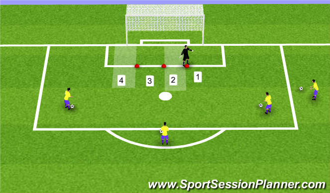 Football/Soccer Session Plan Drill (Colour): Game Specific 1