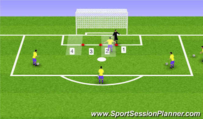 Football/Soccer Session Plan Drill (Colour): Game Specific 2