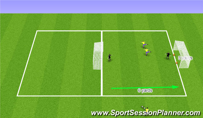 Football/Soccer Session Plan Drill (Colour): OLDER GROUP FIRST GAME