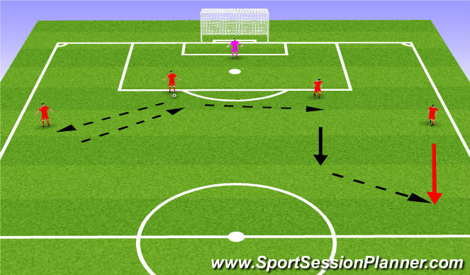 Football/Soccer Session Plan Drill (Colour): Buildout Warmup