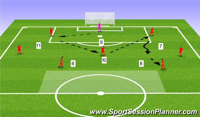 Football/Soccer Session Plan Drill (Colour): Tactical situation