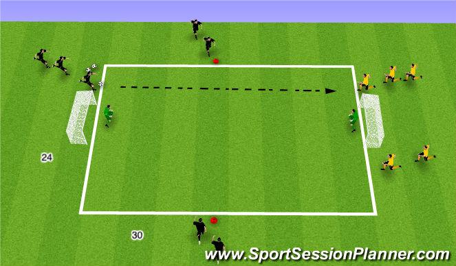 Football/Soccer Session Plan Drill (Colour): SSG 2v1 to 3v2