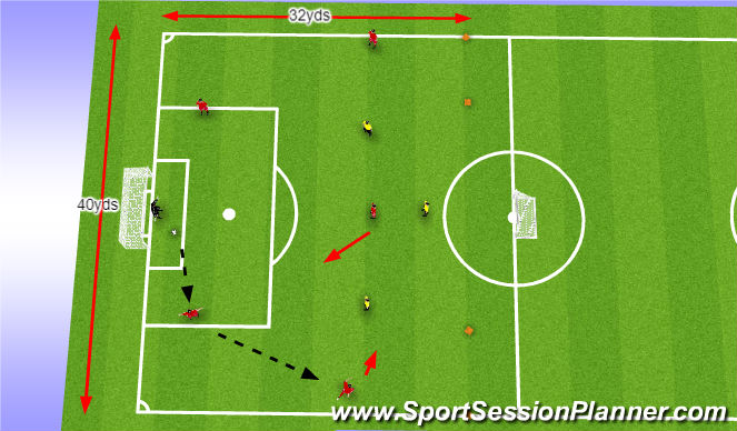 Football/Soccer Session Plan Drill (Colour): Implementation
