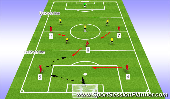 Football/Soccer Session Plan Drill (Colour): Implementation II