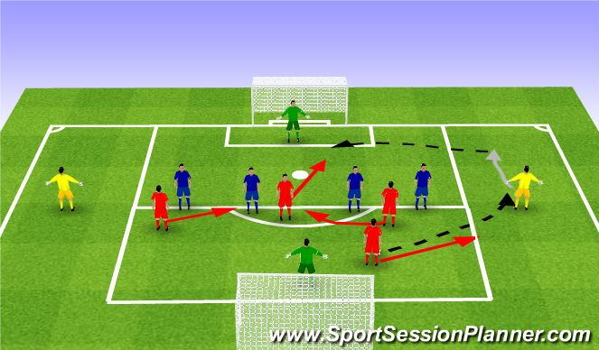 Football/Soccer Session Plan Drill (Colour): Postioning in the 18y box 4v4+2. Ustawienie się w 16 4v4+2.