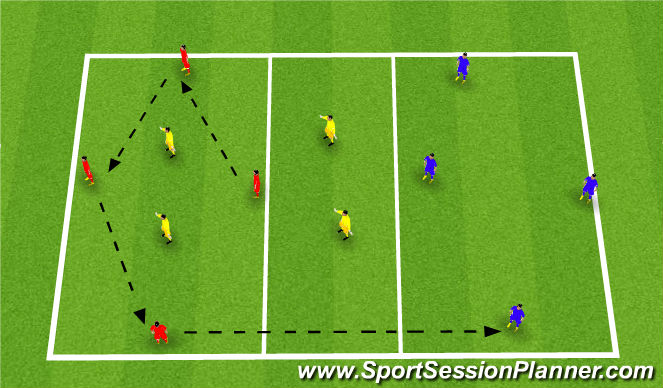 Football/Soccer Session Plan Drill (Colour): Possession - Breaking Lines