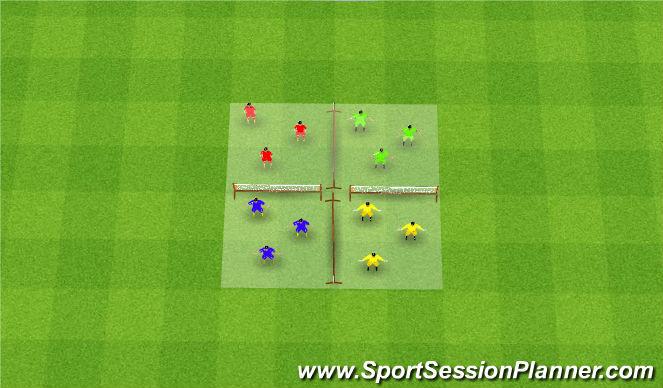 Football/Soccer Session Plan Drill (Colour): 4-Way Head Tennis