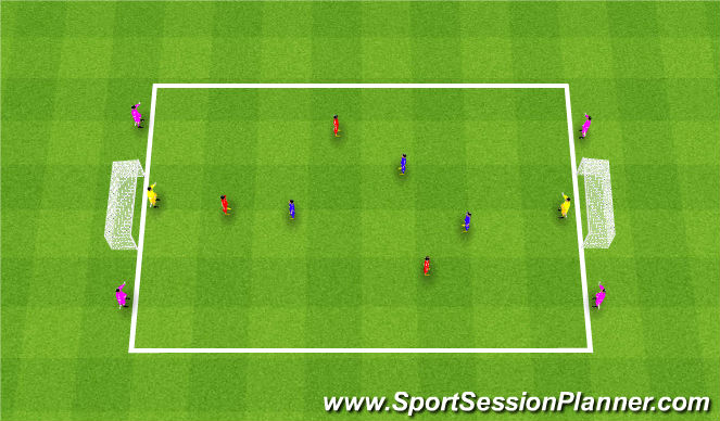 Football/Soccer Session Plan Drill (Colour): SSG - Opportunities to Finish - FInal Third