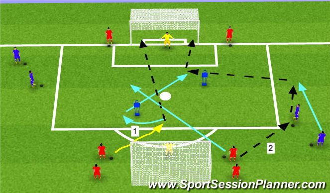 Football/Soccer Session Plan Drill (Colour): Tactical Theme - Crossing and Finishing - Final Third