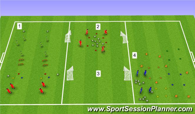 Football/Soccer Session Plan Drill (Colour): PD 5-8