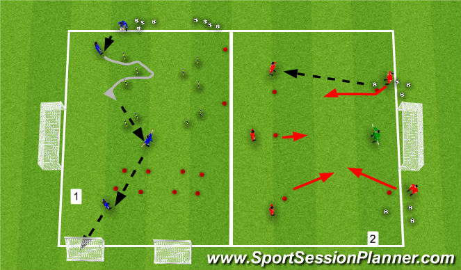 Football/Soccer Session Plan Drill (Colour): Coed 9-10