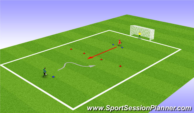 Football/Soccer Session Plan Drill (Colour): Gates to Big goal