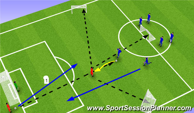 Football/Soccer Session Plan Drill (Colour): Counter Attack 2V1 Scenarios