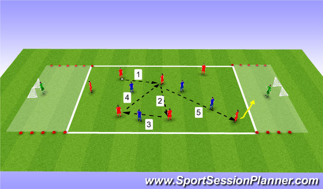 Football/Soccer Session Plan Drill (Colour): Breakout Game