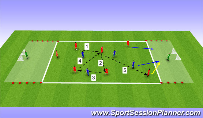 Football/Soccer Session Plan Drill (Colour): Breakout Game Porgression 1