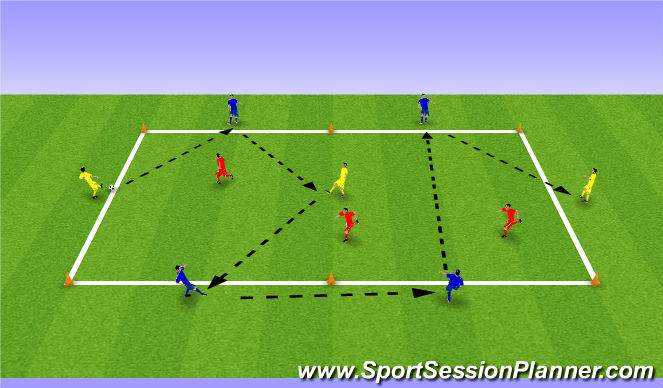 Football/Soccer Session Plan Drill (Colour): Actvity 1