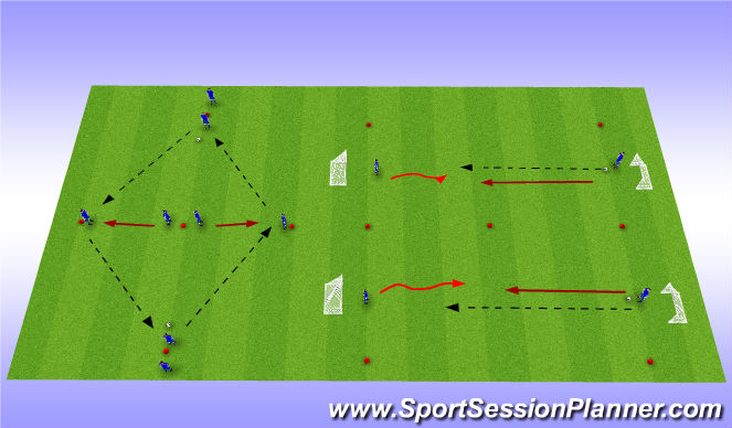 Football/Soccer Session Plan Drill (Colour): Stage1 : Warm-up