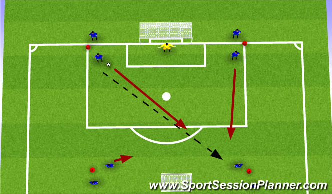 Football/Soccer Session Plan Drill (Colour): Stage2: Orientation