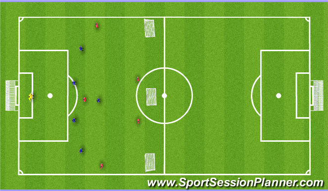 Football/Soccer Session Plan Drill (Colour): Stege3: Learning Phase