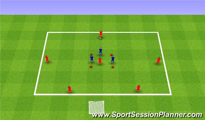 Football/Soccer Session Plan Drill (Colour): 3v1 to 6v3.