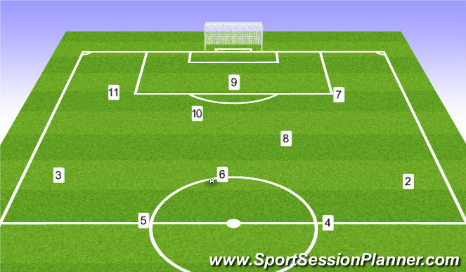 Football/Soccer Session Plan Drill (Colour): Support 2/3