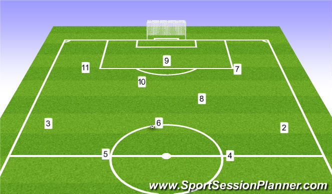 Football/Soccer Session Plan Drill (Colour): Support 7/11