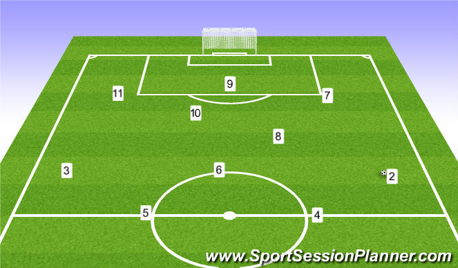 Football/Soccer Session Plan Drill (Colour): Support 9