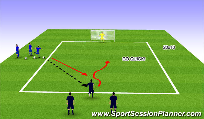 Football/Soccer Session Plan Drill (Colour): 1v1 Attacking to Goal