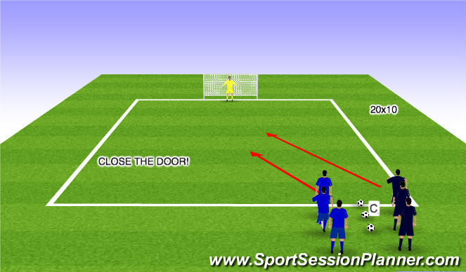 Football/Soccer Session Plan Drill (Colour): 1v1 Close the door