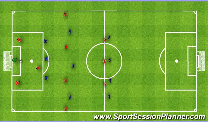 Football/Soccer Session Plan Drill (Colour): Goal kick if they press. 5 Przy pressingu.