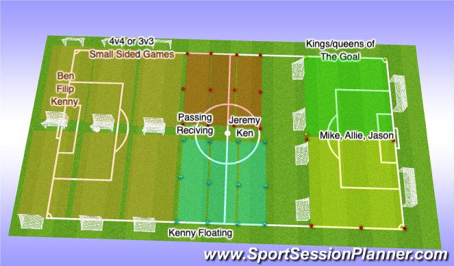 Football/Soccer Session Plan Drill (Colour): Field Organization