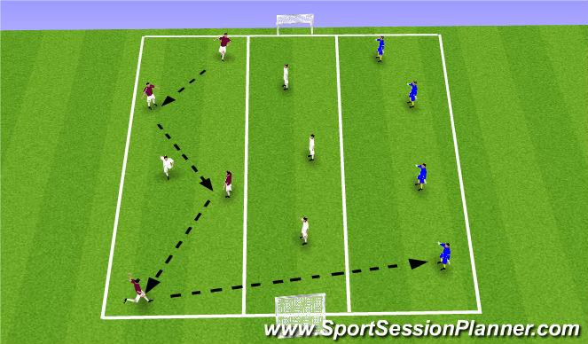 Football/Soccer Session Plan Drill (Colour): Jeremy/Ken 1