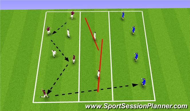 Football/Soccer Session Plan Drill (Colour): Jeremy/Ken 2