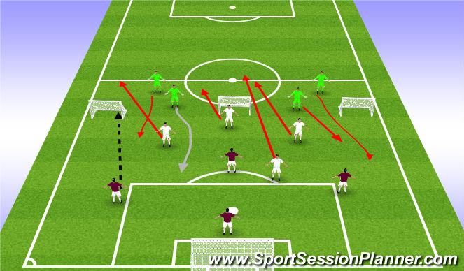 Football/Soccer Session Plan Drill (Colour): Mike/Allie/Jason1