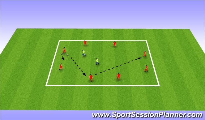 Football/Soccer Session Plan Drill (Colour): Activation rondo
