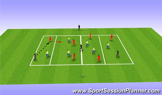 Football/Soccer Session Plan Drill (Colour): 6v6+3 Pos play