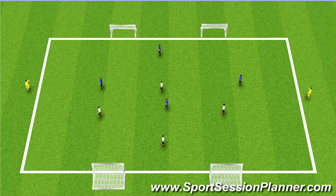 Football/Soccer Session Plan Drill (Colour): Defensive Spacing - Middle Third