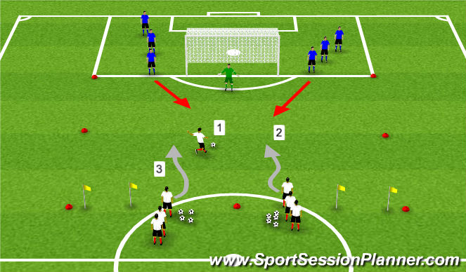 Football/Soccer Session Plan Drill (Colour): Numbers Up to Big Goal