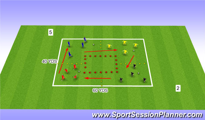 Football/Soccer Session Plan Drill (Colour): One man Press