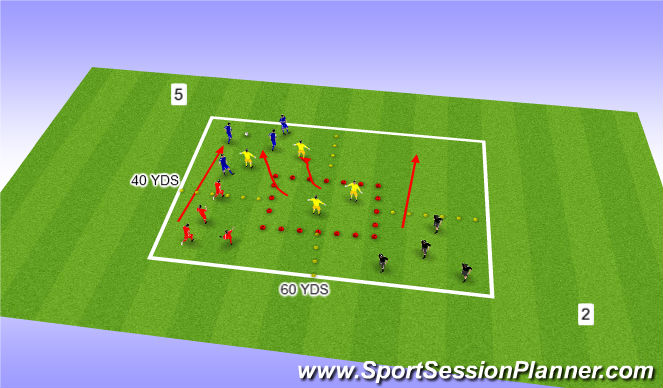 Football/Soccer Session Plan Drill (Colour): Possession and playing away