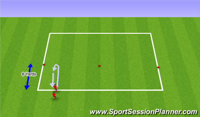 Football/Soccer Session Plan Drill (Colour): Changes of Direction Moves