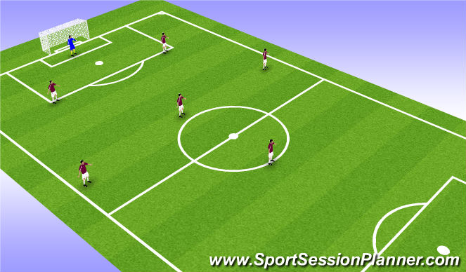 Football/Soccer Session Plan Drill (Colour): (7v7) 1-2-3-1