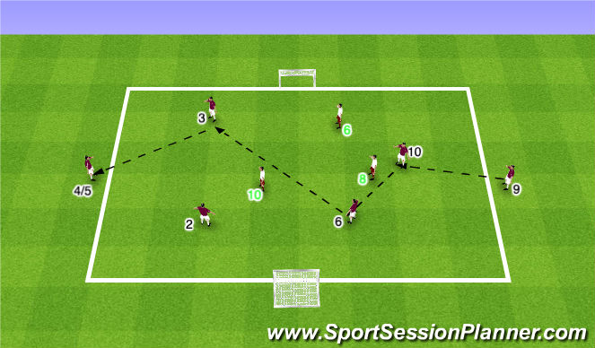Football/Soccer Session Plan Drill (Colour): Possession/Transistion